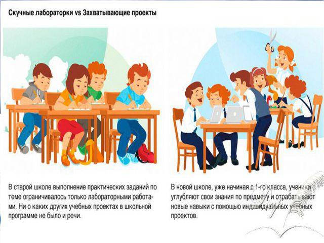 Стандарт II поколения – это институт для реализации конституции РФ ОСНОВНАЯ З...