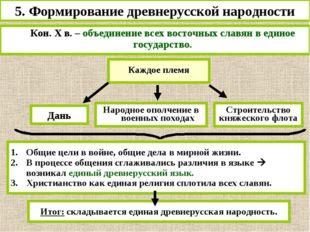 5. Формирование древнерусской народности Кон. Х в. – объединение всех восточ