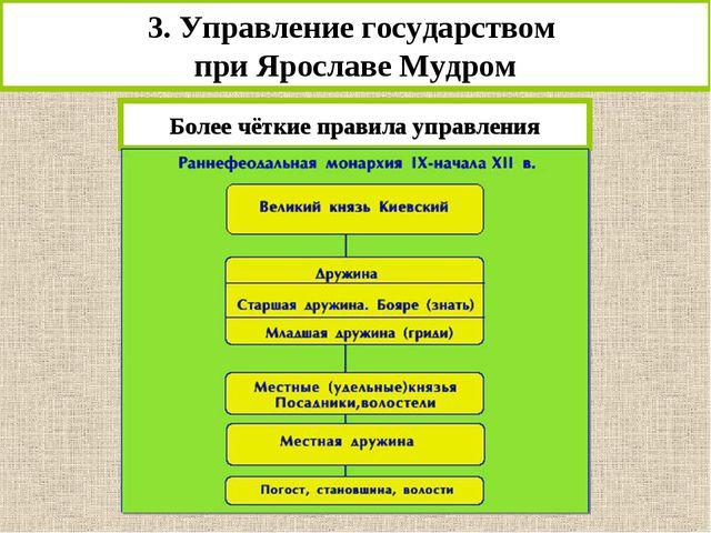 3. Управление государством при Ярославе Мудром Более чёткие правила управления