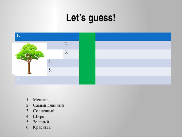 Let's guess! Меньше Самый длинный Солнечный Шире Зеленый Красивее 1.   2. ...