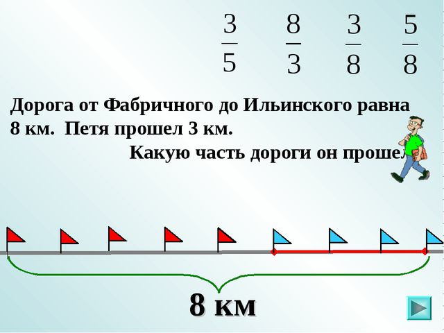 Дорога от Фабричного до Ильинского равна 8 км. Петя прошел 3 км. Какую часть...