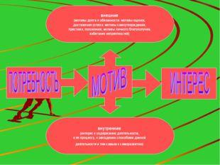 внешние (мотивы долга и обязанности: мотивы оценки, достижения успеха: мотивы