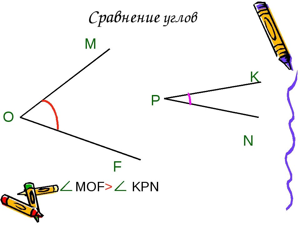 Сравнение углов MOF> KPN M O F P K N
