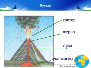 Вулкан кратер жерло лава очаг магмы