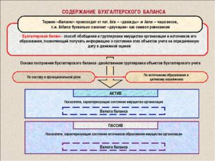 СОДЕРЖАНИЕ БУХГАЛТЕРСКОГО БАЛАНСА Бухгалтерский баланс - способ обобщения и г