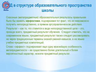 УУД в структуре образовательного пространства школы Сквозные (метапредметные)