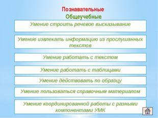 общепредметные понятия «объект», «система», «модель», «алгоритм», «исполнител