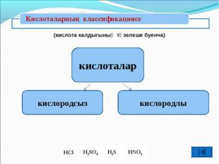 Н + кислотный остаток кислоталар кислородсыз кислородлы HCl H2SO4 H2S HNO3 (