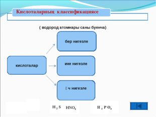 кислоталар бер нигезле ике нигезле өч нигезле H 2 S HNO3 HC H 3 P O4 ( водор