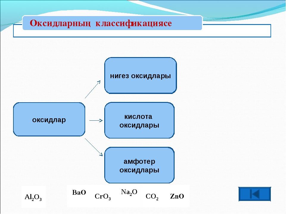 оксидлар нигез оксидлары кислота оксидлары амфотер оксидлары Al2O3 BaO CrO3...