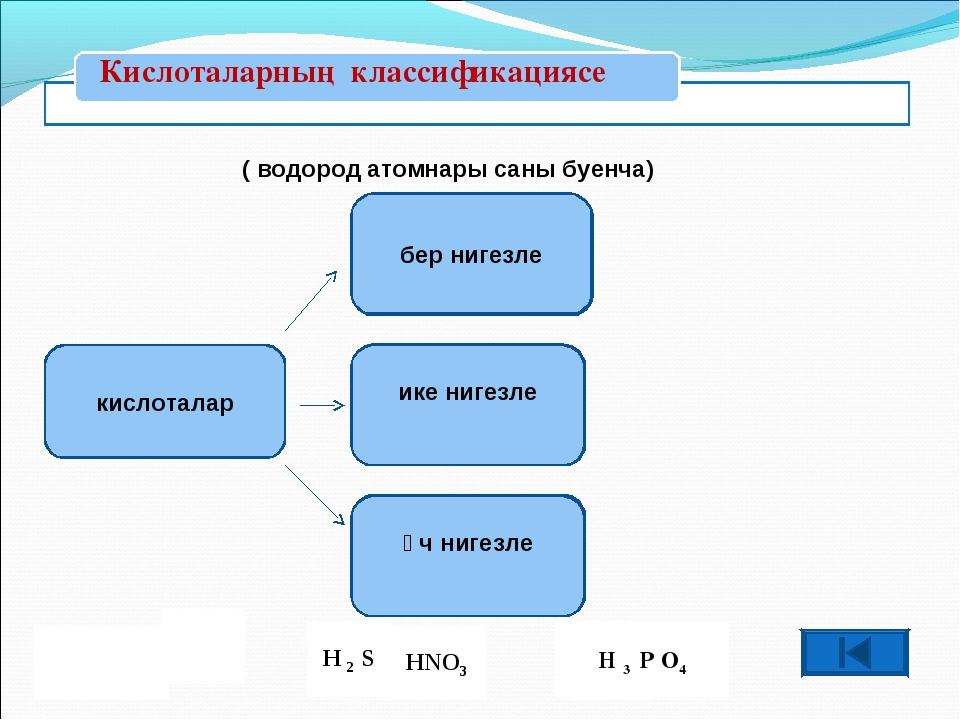 кислоталар бер нигезле ике нигезле өч нигезле H 2 S HNO3 HC H 3 P O4 ( водор...