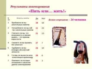 Результаты анкетирования «Пить или… жить!» Всего опрошено – 34 человека № п/п