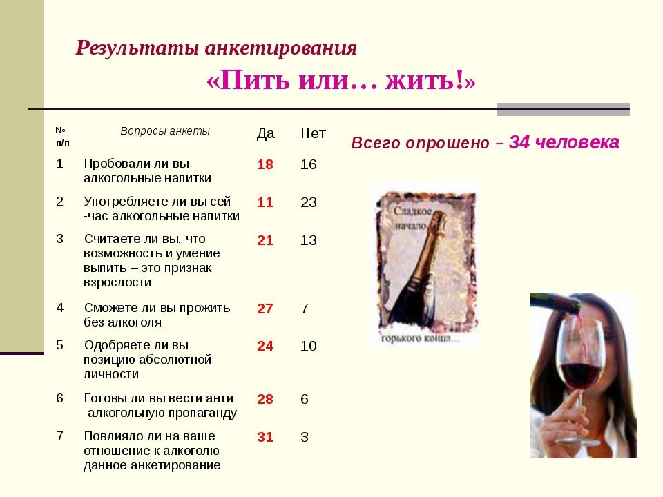 Результаты анкетирования «Пить или… жить!» Всего опрошено – 34 человека № п/п...