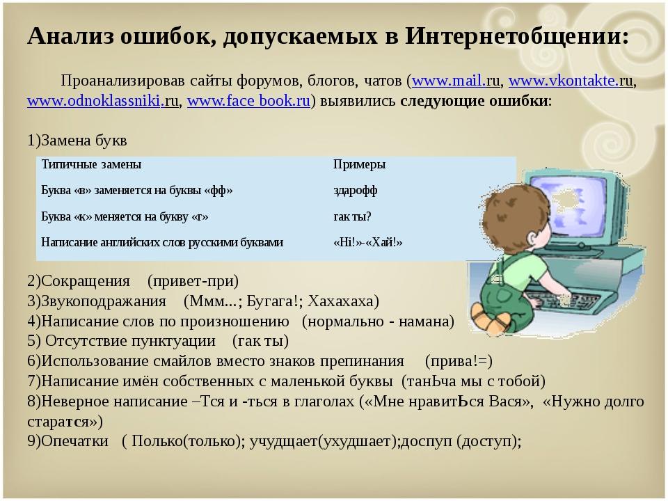Анализ ошибок, допускаемых в Интернетобщении: Проанализировав сайты форумов,...