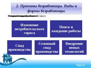 2. Причины безработицы. Виды и формы безработицы. Free Powerpoint Templates P