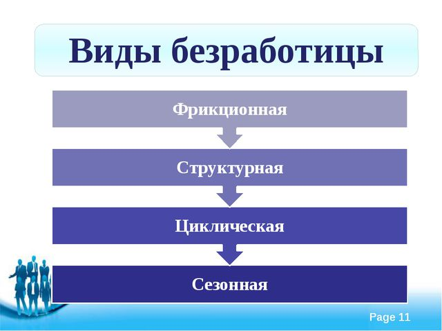 Виды безработицы Free Powerpoint Templates Page