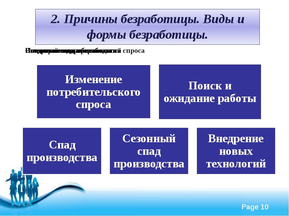 2. Причины безработицы. Виды и формы безработицы. Free Powerpoint Templates P...