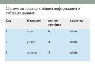 Системная таблица с общей информацией о таблицах данных Код Название кол-во с