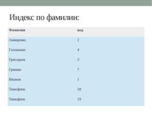 Индекс по фамилии: Фамилия код Анищенко 2 Галошкин 4 Григорьев 3 Гришко 7 Ива