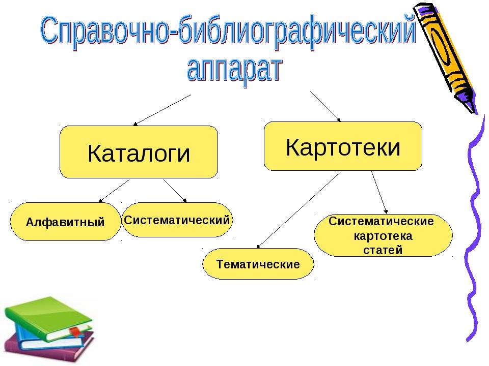 Каталоги Картотеки Алфавитный Систематический Тематические Систематические ка...