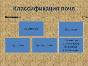 Классификация почв