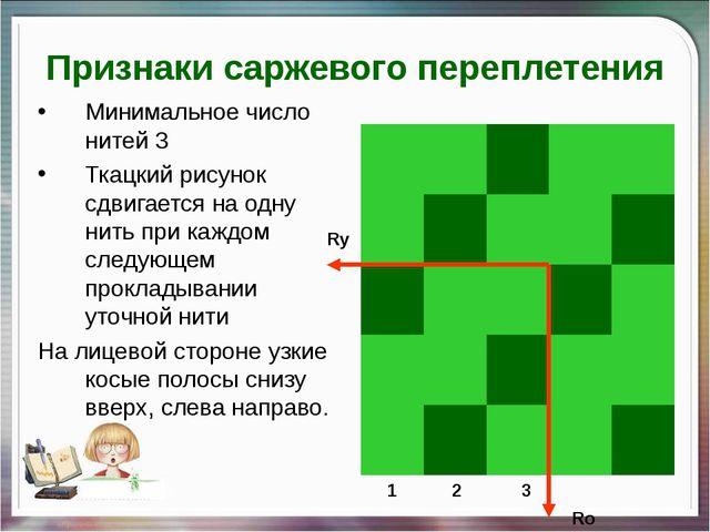 Признаки саржевого переплетения Минимальное число нитей 3 Ткацкий рисунок сдв...