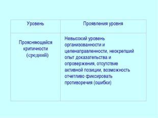Проясняющейся критичности (средний) , Невысокий уровень организованности и ц