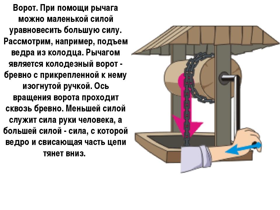 картинки простой механизм ворота некоторое время