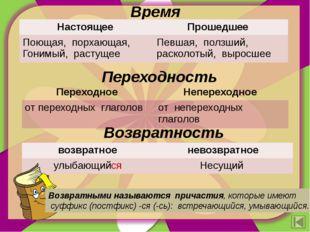 Заполните таблицу Признаки глагола Признакиприлагательного 1. Вид(совершенный