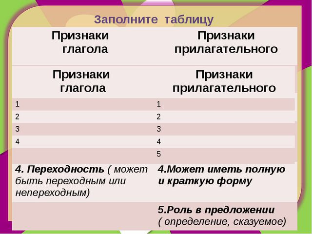 8.http://www.raskrashkirus.ru/fo… фон для презентации 6.http://zavuch-school...