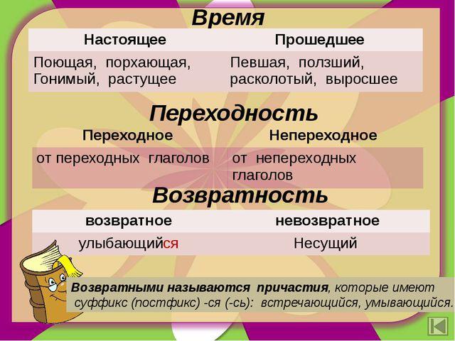 Заполните таблицу Признаки глагола Признакиприлагательного 1. Вид(совершенный...