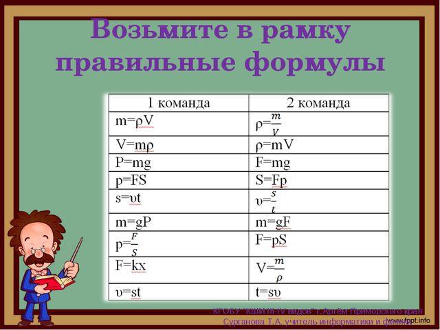 """Возьмите в рамку правильные формулы КГОБУ """"КШИ III-IV видов"""" г.Артём Приморск..."""