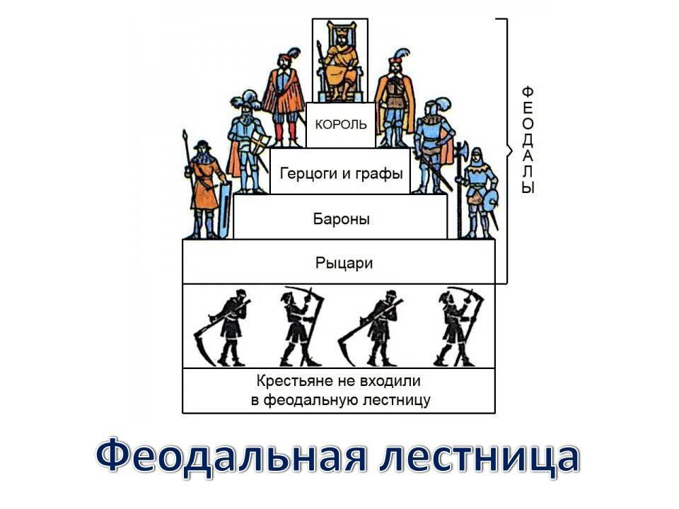 1427171711_feodalnaya-lestnica.jpg
