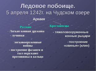 Ледовое побоище. 5 апреля 1242г. на Чудском озере Армия Русские - Легкая конн