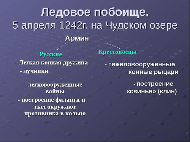 Ледовое побоище. 5 апреля 1242г. на Чудском озере Армия Русские - Легкая конн...
