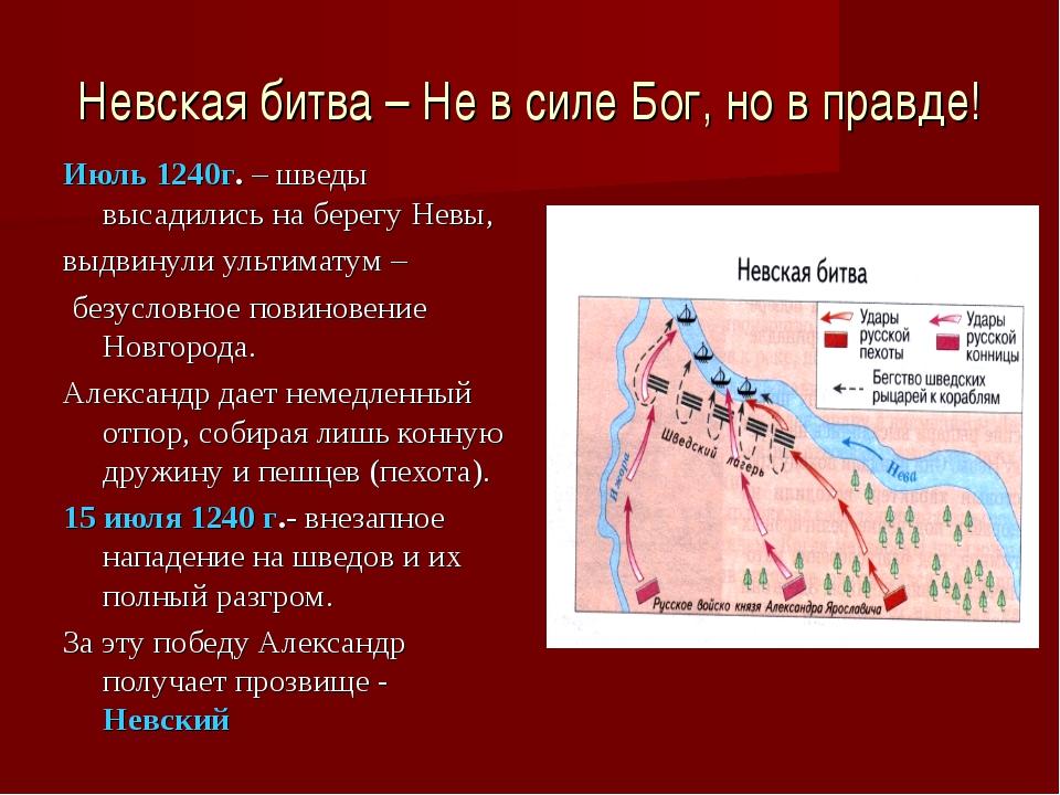 Невская битва – Не в силе Бог, но в правде! Июль 1240г. – шведы высадились на...