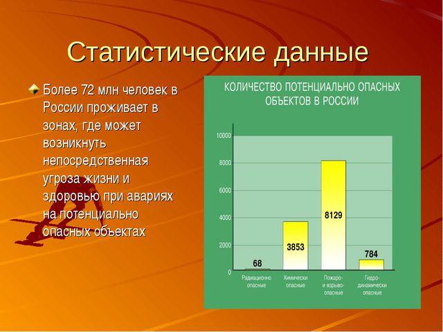 Статистические данные Более 72 млн человек в России проживает в зонах, где мо...