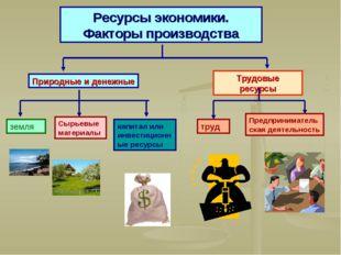 Ресурсы экономики. Факторы производства Природные и денежные Трудовые ресурсы