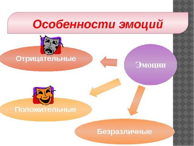 Особенности эмоций