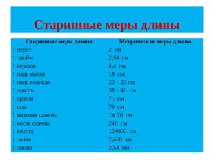 Старинные меры длины Старинные меры длины Метрические меры длины 1 перст 2 см