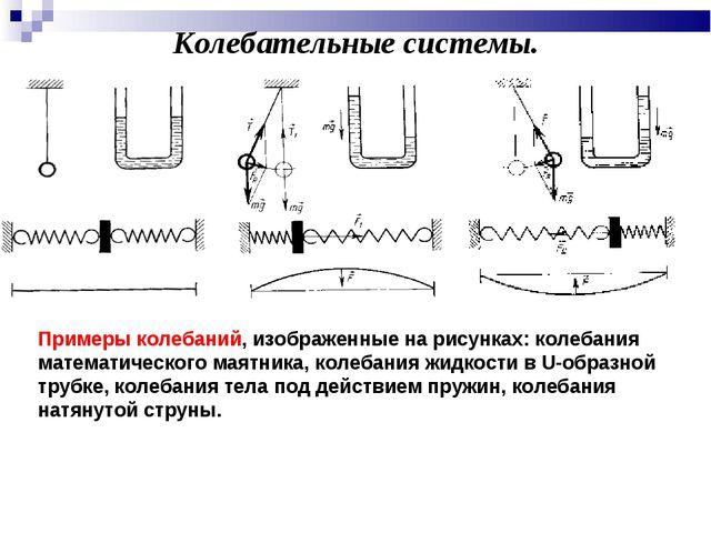Колебательные системы. Примеры колебаний, изображенные на рисунках: колебания...