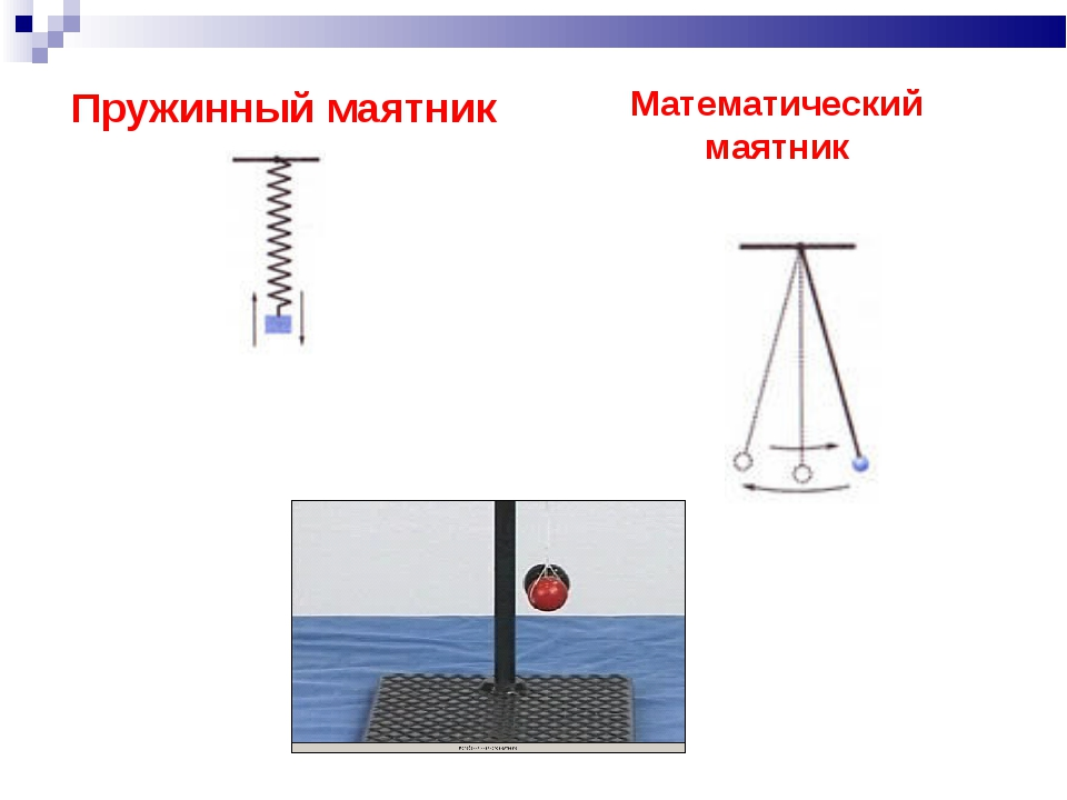 Пружинный маятник Математический маятник