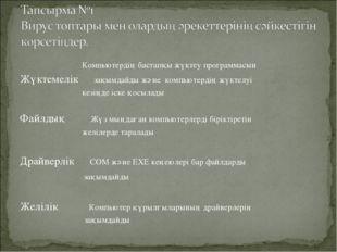 Компьютердің бастапқы жүктеу программасын Жүктемелік зақымдайды және компьют