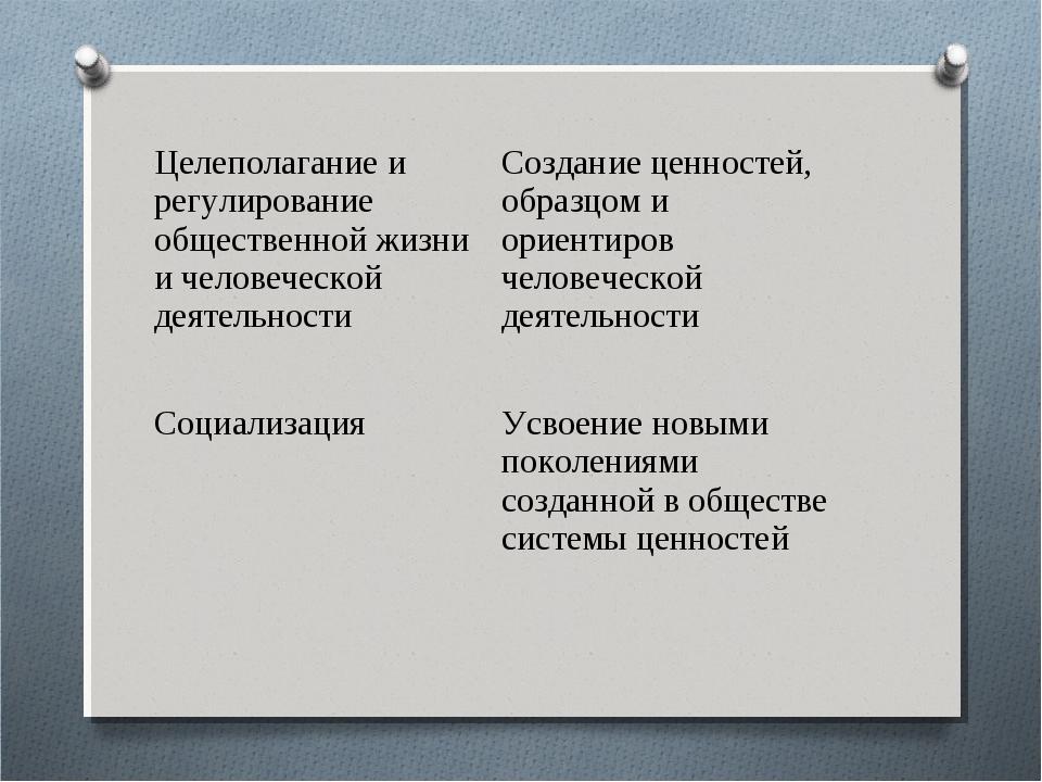 Целеполагание и регулирование общественной жизни и человеческой деятельности...