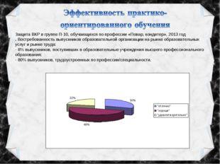 Защита ВКР в группе П-10, обучающихся по профессии «Повар, кондитер», 2013 го