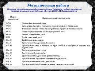 Перечень персонально разработанных рабочих программ учебных дисциплин, профес