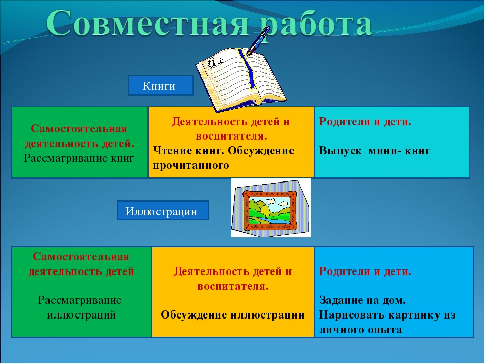 Книги Самостоятельная деятельность детей. Рассматривание книг Иллюстрации Дея...