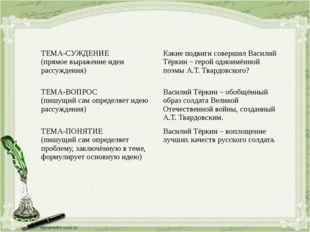ТЕМА-СУЖДЕНИЕ (прямоевыражение идеи рассуждения) Какие подвиги совершил Васил