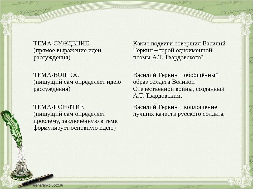 ТЕМА-СУЖДЕНИЕ (прямоевыражение идеи рассуждения) Какие подвиги совершил Васил...