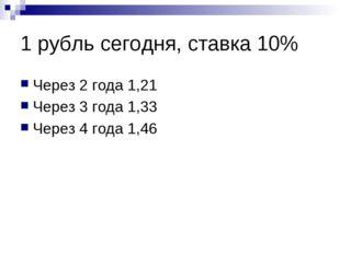 1 рубль сегодня, ставка 10% Через 2 года 1,21 Через 3 года 1,33 Через 4 года